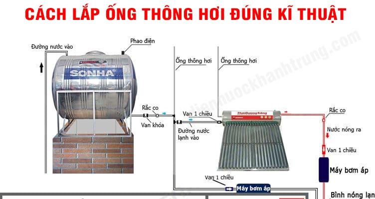 cach-lap-ong-thoi-hoi-bon-nuoc