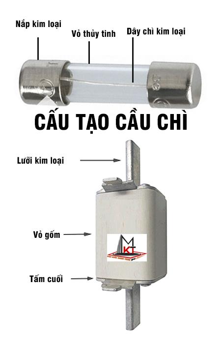 cau-tao-cau-chi