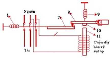 Điện áp thấp