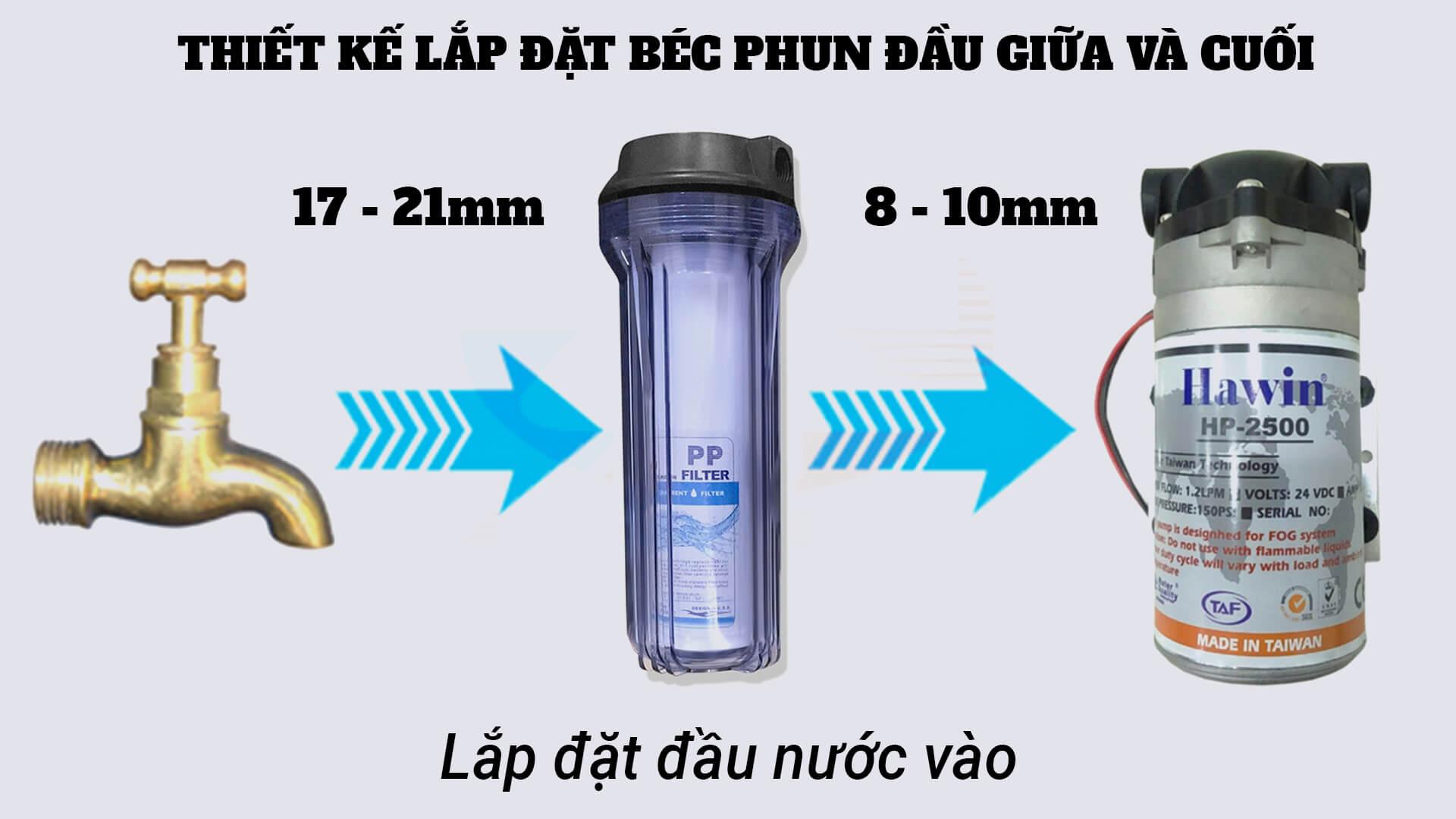 lap-he-thong-phun-suong2