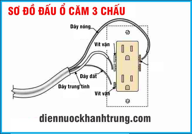 cach-dau-o-cam-dien-3-chau