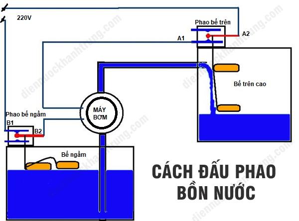 cach-dau-phao-bon-nuoc-may-bom