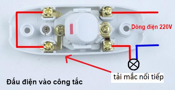 dau-dien-vao-cong-tac
