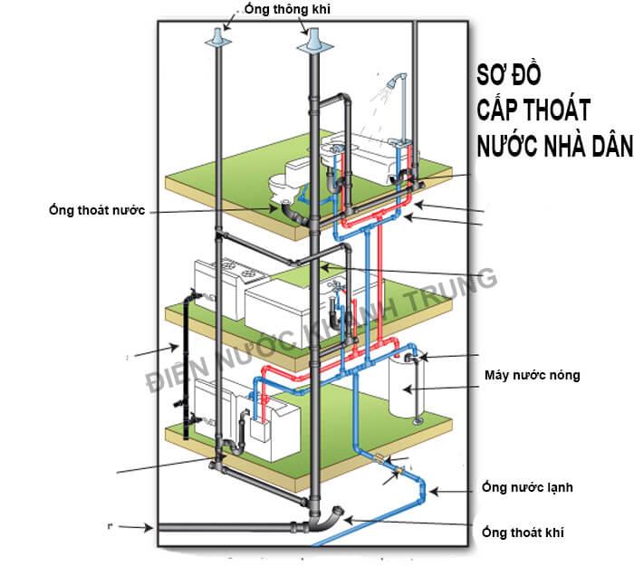 so-do-cap-thoat-nuoc-nha-cao-tang