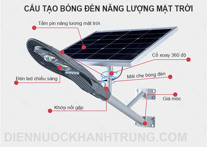 Cấu tạo bóng đèn năng lượng mặt trời