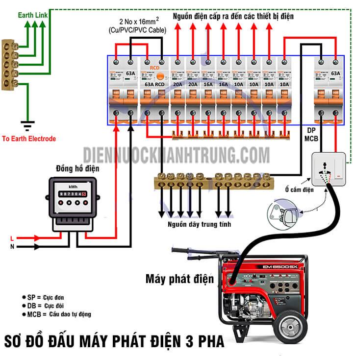 Sơ đồ đấu máy phát điện 3 pha
