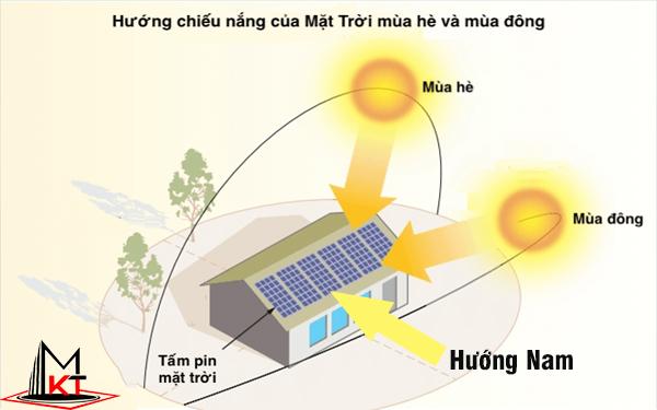 Vị trí và hướng pin năng lượng mặt trời