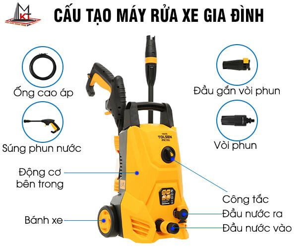 cau-tao-may-rua-xe-gia-dinh (1)