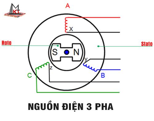 nguon-dien-3-pha