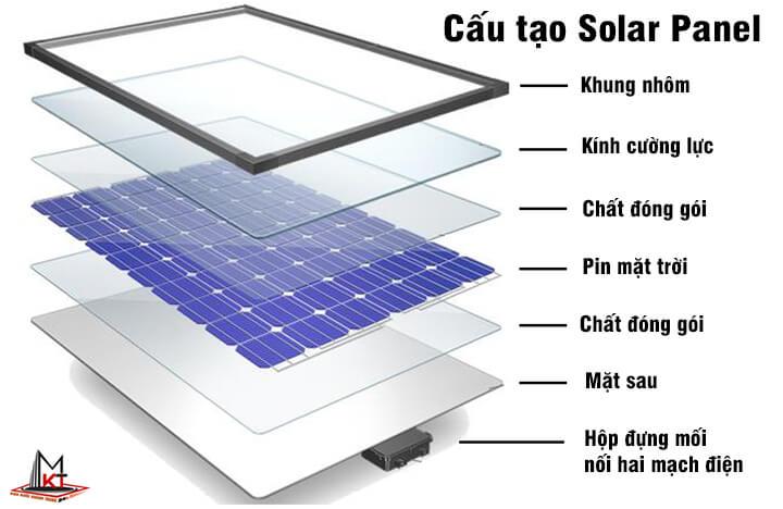 cau-tao-solar-panel (1)